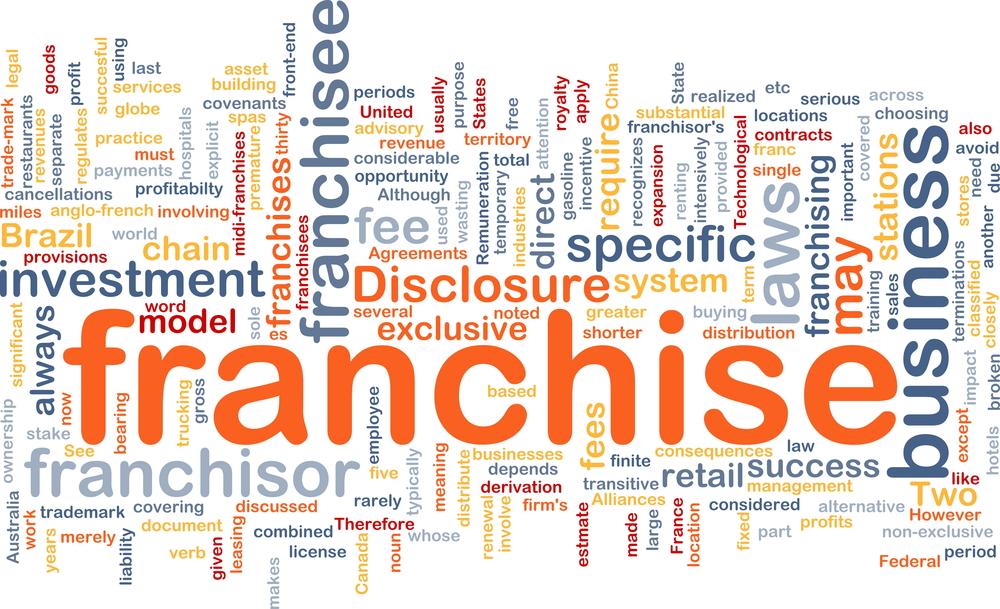 Image result for franchise marketing
